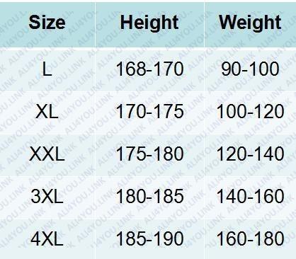 big(1)